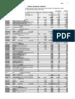 Analisis de Costos Agua Potable