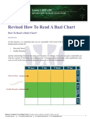 How to Read Bazi Chart | Astrology | Esoteric Cosmology