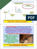 REFRACTARIOS.tema1.Definicion.constitucion.clasificacion.2009.2010