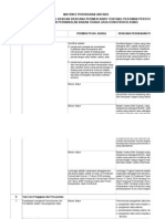 Matriks Perubahan Permen Pu No 05 2011