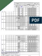 4M Sheet Format