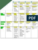 management h1 - 5 configuraties