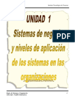 UNIDAD 4 Sistemas de Negocio y Niveles de Aplicación