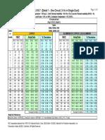 NEC B310-7-1.pdf