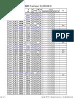 CBM209X Flash Support List(2011!09!23)