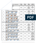 Oversize Divisible Products - Prime Period Permit - Vehicle Categories - Jan 2013.RCN-D13^239990