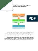 Aplikasi ADC - Pengaman Undervoltage Dan Overvoltage Dengan Menggunakan Mikrokontroller Atmega 128 Melalui ADC0