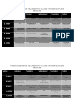 Enterpreneurship Planner
