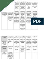 weekly lesson plan- block plan final