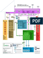 PRINCE2 Wallchart v1.03