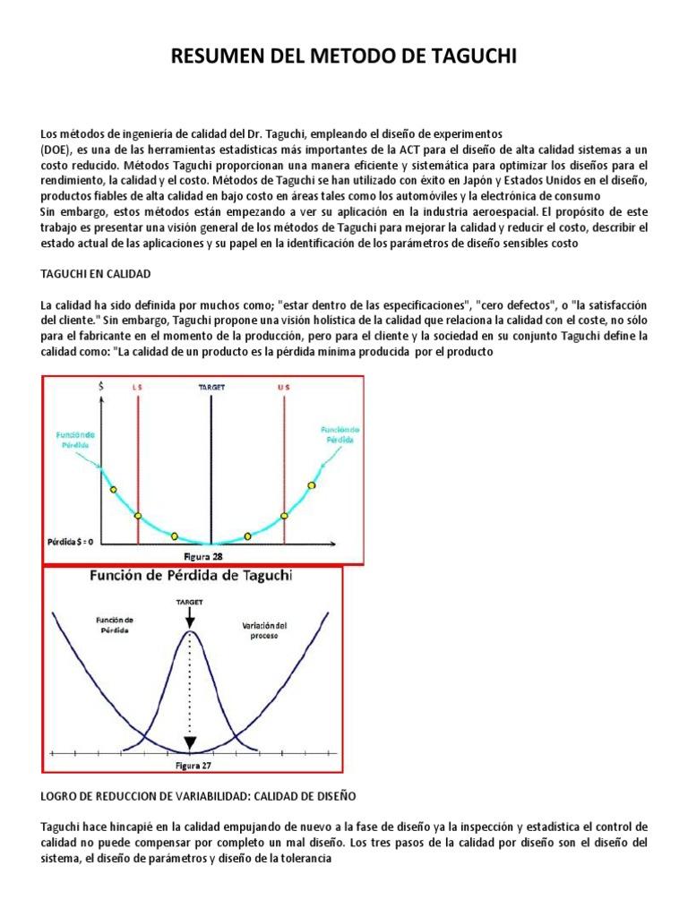 Resumen del metodo de taguchi pooptronica