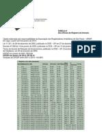 Tabela Valores de Cartório 2014