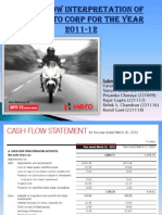 Cash Flow Interpretation of Hero Moto Corp for (1)