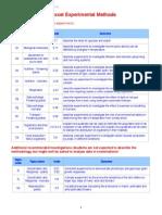 Edexcel IGCSE Triple Award Biology Experimental Method Notes