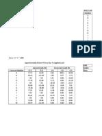 Force CalculationsPhysics