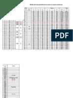 Copy of Kiểm Tra Lại Nhiệt Độ Terminal Block Tháng 5