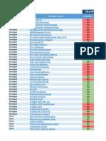 SharePoint 2013 Feature Matrix