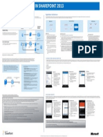 Mobile Architecture in SharePoint 2013