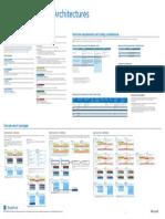 Sp 2013 Enterprise Search Model