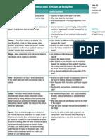 Elements&Principles1