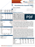 ONGC Stock Price Analysis