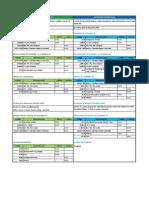 Sistemas de Inventarios