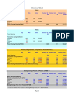 Comparative Analysis of Different Costing Methods