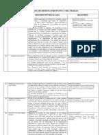 Actividad #1 Subprograma de Medicina Preventiva y Del Trabajo