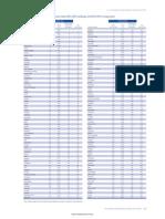 GCR_Rankings_2013-14.pdf