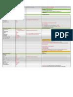 PMDG 737 FS2Crew Checklist