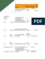 2014 Summer Program Spreadsheet.3.14.2014