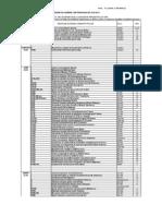 Programarea Examenelor Anul IV