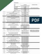 time sheet- independent study mechanical design 2013-2014 - sheet