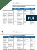 Plan de Gestion Convivencia Escolar 2013 2