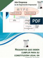 Gestión Empresarial 2,1