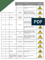 Tabla de Riesgos.pdf