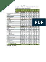 Profil Usaha Garam Rakyat Di Jawa Barat & Strategi Pengembangannya (Lampiran)