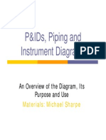Basic Understanding of P&ID