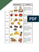 Colores en Lo Alimentos