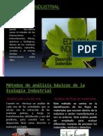 Ecologia Industrial Diapos