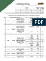Resumen Proyectos en Zonas, Semana (12-18)-05-2014 - Resumen de Proyectos