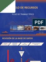 MineSight Reserve: Aproveche el Poder de las Herramientas de Reservas Especializadas