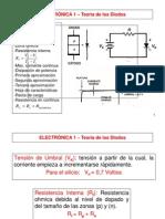 02 - Electronica 1 - Teoria Del Diodo (1)
