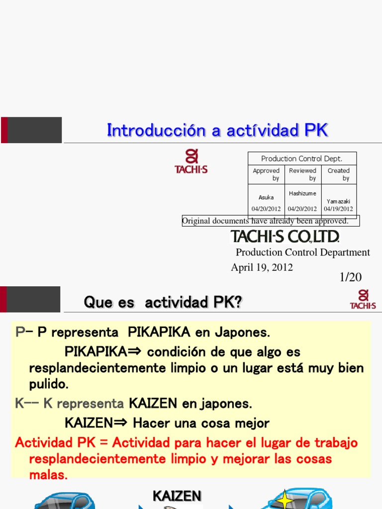 PIKA PIKA Activity Revised Español