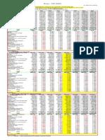 Mexico – GDP 1Q2014