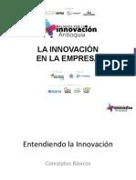 La Innovación en La Empresa