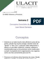 Semana 2-Conceptos Esenciales de Procesos Juan Bravo