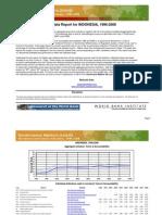 World Governance Indicator Indonesia 1996-2008