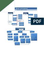 Mapa Conceptual Calculo Diferencial Autor Lfg