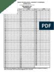 Eamcet 2014 Engineering Jntu Preliminary Key Andhracolleges